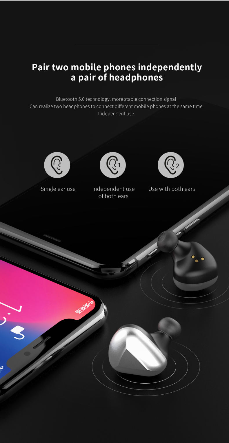 Leabuds wireless Bluetooth TWS earbuds - Pair two mobile phones independently - a pair of headphones.