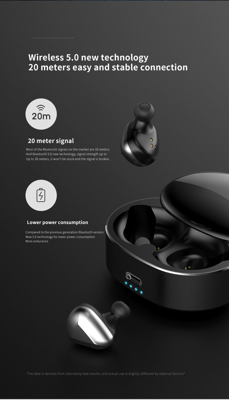Leabuds wireless Bluetooth TWS earbuds - Wireless 5.0 new technology, 20 meters stable connection